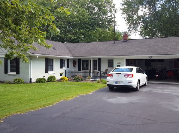 Zillow Homes For Sale Indianapolis