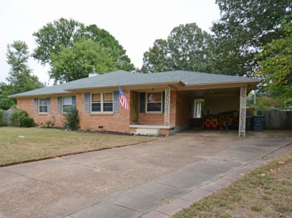 Homes For Sale With Inground Pool In Memphis Tn