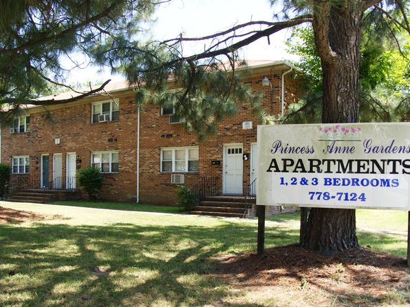 Apartments For Rent In 23502 Zillow
