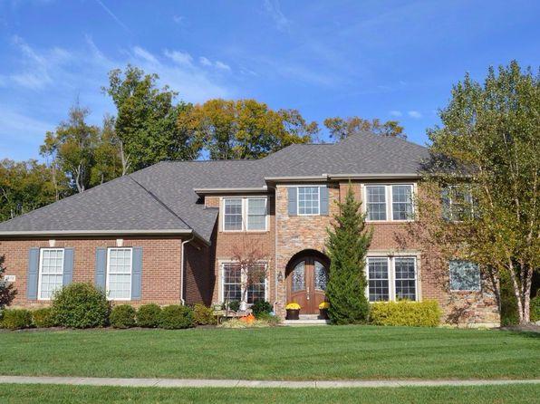 Cincinnati home loans