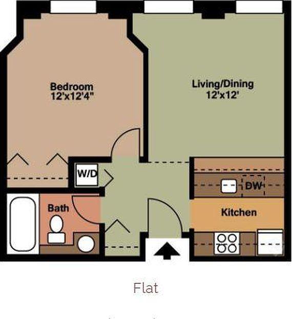 sail cloth factory apartment rentals baltimore md zillow