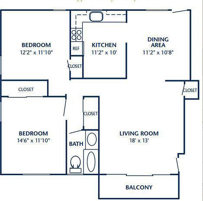 Zillow South Jersey: Kings Village Apartment Rentals - Budd Lake, NJ