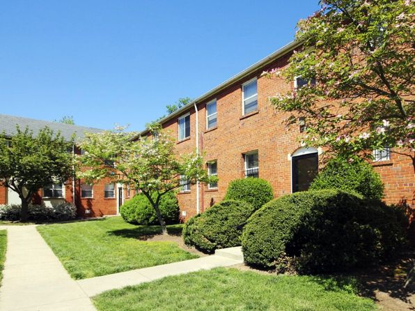 Cheap Apartments For Rent In Washington Dc Zillow