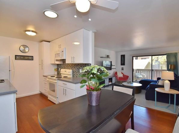 Apartments For Rent In Walnut Creek Ca Zillow