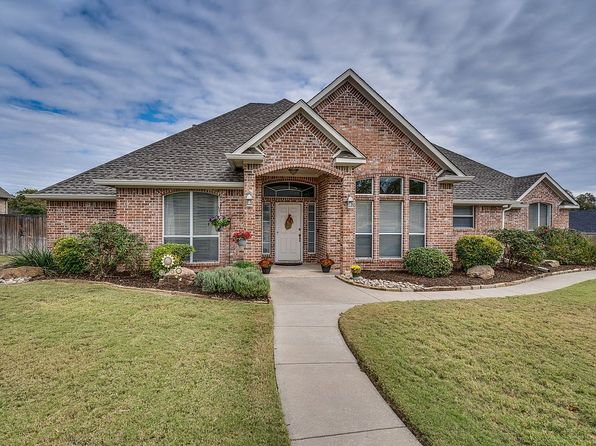 Ellis County Real Estate - Ellis County TX Homes For Sale | Zillow