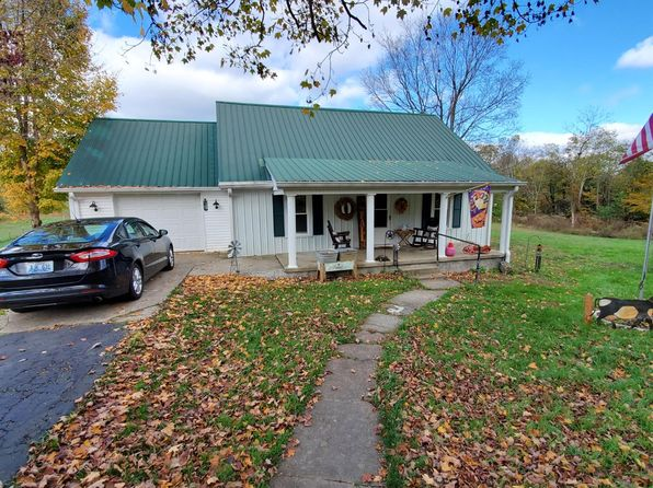 Recently Sold Homes In Parksville Ky 29 Transactions Zillow