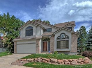 2360 Kittridge Ave , Colorado Springs CO