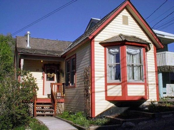 Houses For Rent In Park City UT