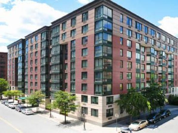 Apartments For Rent In Manhattan Ny Zillow