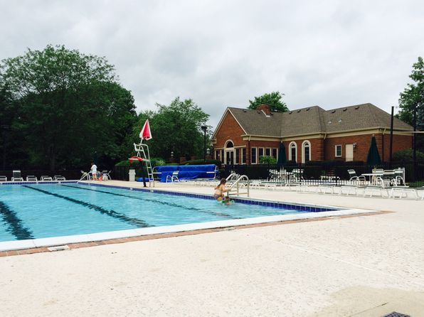 In Ground Swimming Pool Lexington Real Estate