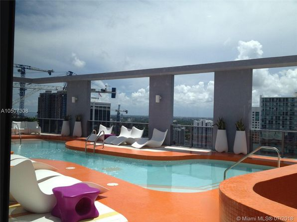 Apartments For Rent in Miami FL | Zillow