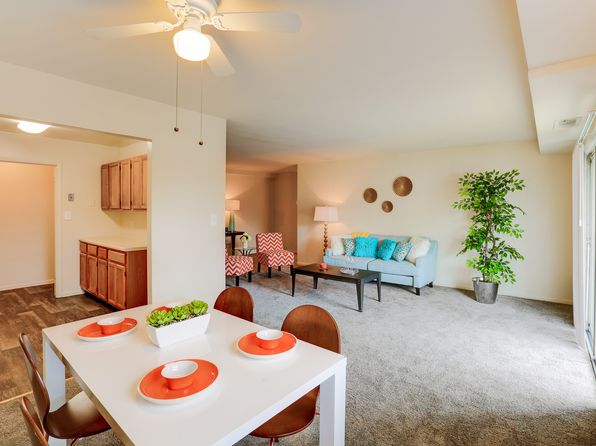 Apartments for rent in baltimore county md zillow - 3 bedroom apartments in baltimore ...