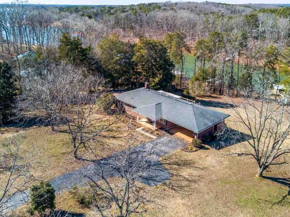 Anderson Real Estate - Anderson SC Homes For Sale | Zillow