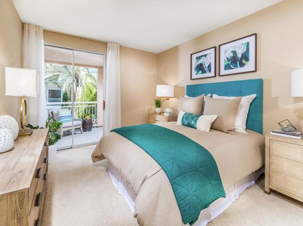 Apartments For Rent in Sorrento Valley San Diego | Zillow