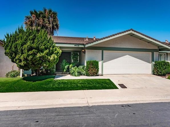Bay Ho Real Estate - Bay Ho San Diego Homes For Sale | Zillow