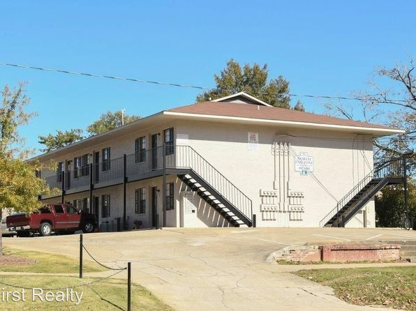 Furnished Apartments For Rent In Auburn Al Zillow