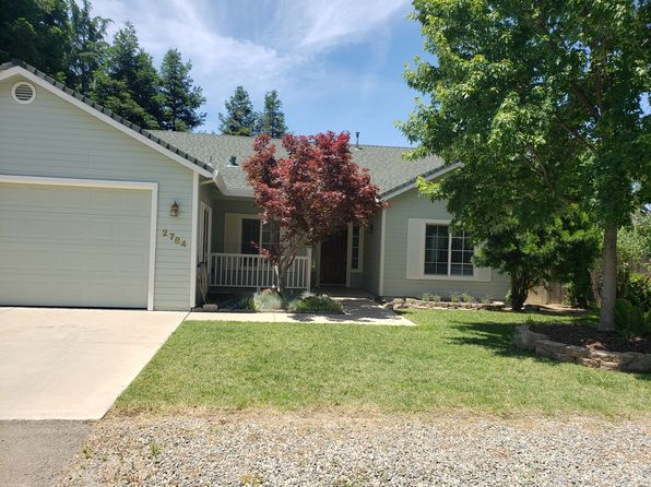 Sutter Real Estate - Sutter CA Homes For Sale | Zillow