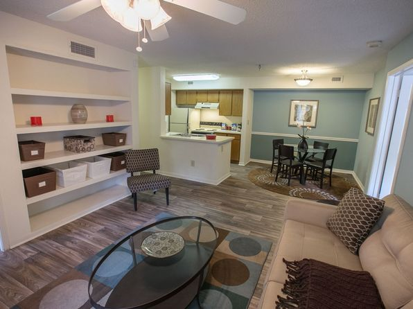 Apartments For Rent In Indianapolis In Zillow