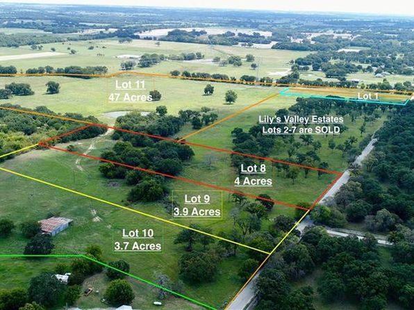 null bed null bath Vacant Land at 755 County Road 2535 Decatur, TX, 76234 is for sale at 80k - 1 of 7