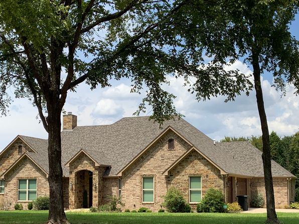 Surprising Cedar Creek Lake Malakoff Real Estate Malakoff Tx Homes Home Interior And Landscaping Transignezvosmurscom