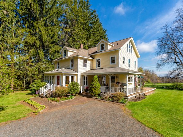 Recently Sold Homes in Torrington CT - 1,950 Transactions