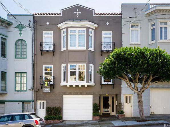 San Francisco CA Condos & Apartments For Sale - 460 ...