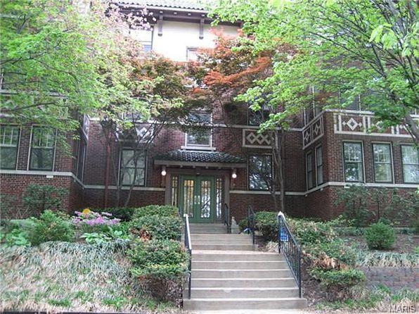Washington University - Saint Louis Real Estate - Saint