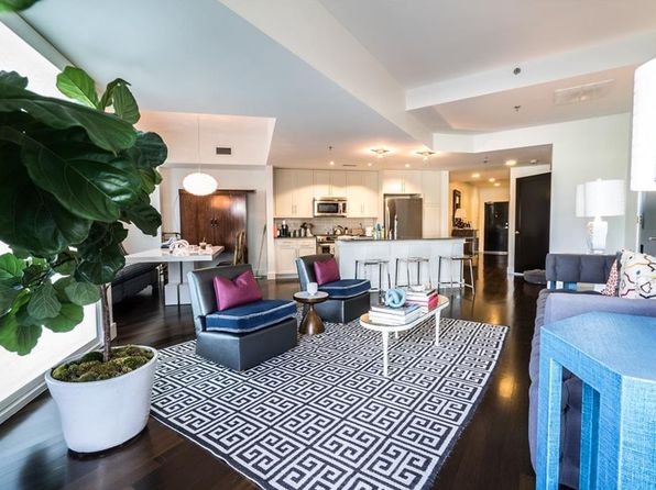 Apartments For Rent In Home Park Atlanta