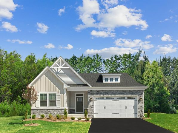 Huber Heights Real Estate - Huber Heights OH Homes For Sale
