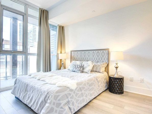 Magnificent Toronto Real Estate Toronto On Homes For Sale Zillow Home Interior And Landscaping Synyenasavecom
