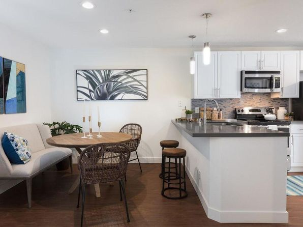 Apartments For Rent In Pleasanton Ca Zillow