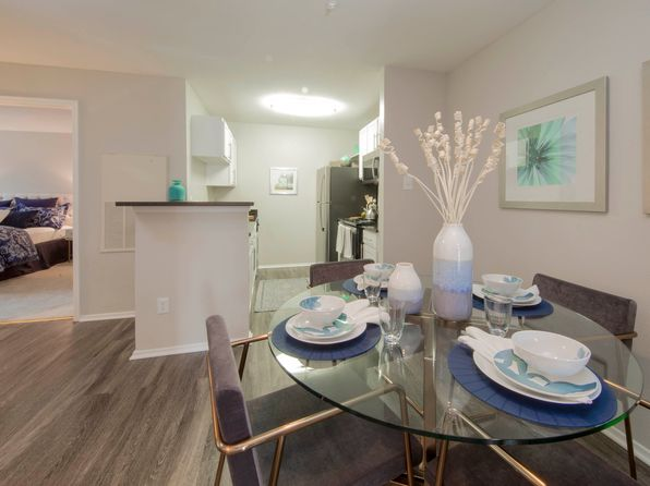 Apartments For Rent in Baltimore County MD Zillow