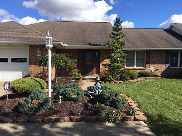 Willard Real Estate - Willard OH Homes For Sale | Zillow