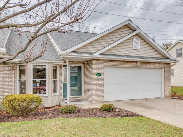 2 bed 2 bath Condo at 2525 Marsh Ave NW Canton, OH, 44708 is for sale at 140k - 1 of 19