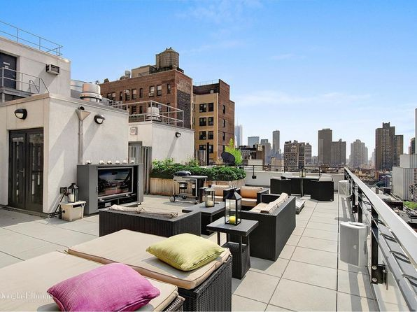 2 bed 2 bath Condo at 462 W 58th St New York, NY, 10019 is for sale at 2.50m - 1 of 7