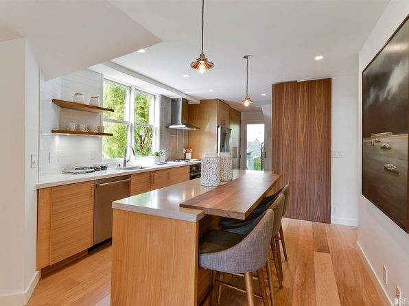 2 bed 2 bath Condo at 148 Saturn St San Francisco, CA, 94114 is for sale at 1.50m - 1 of 23