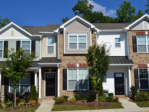 Buying FSBO - Winston-Salem / Greensboro / High Point, NC