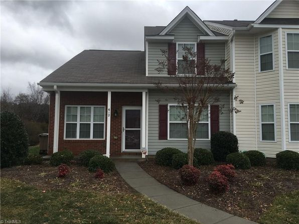 3 bed 2.5 bath Townhouse at 612 Grasswren Way Greensboro, NC, 27409 is for sale at 127k - google static map