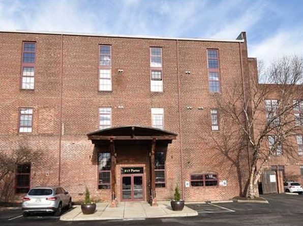 Richmond Va Condos Apartments For Sale 82 Listings