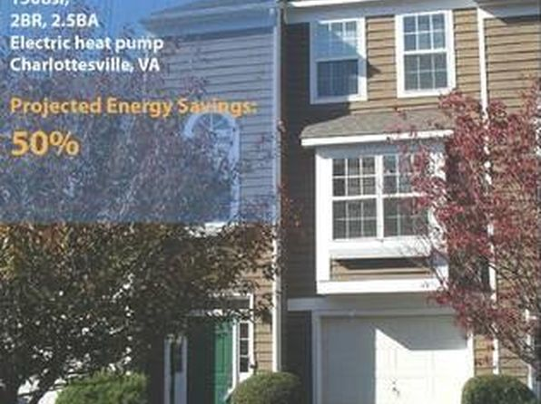 Townhome For Rent In Charlottesville Va Best House Interior Today