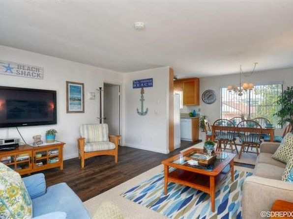Apartments For Rent in Pacific Beach San Diego | Zillow