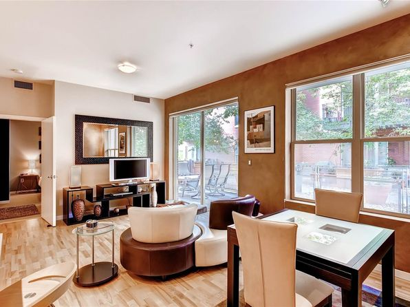 Denver CO Condos & Apartments For Sale - 590 Listings | Zillow