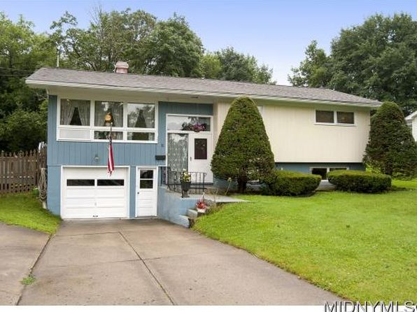 Ny real estate search