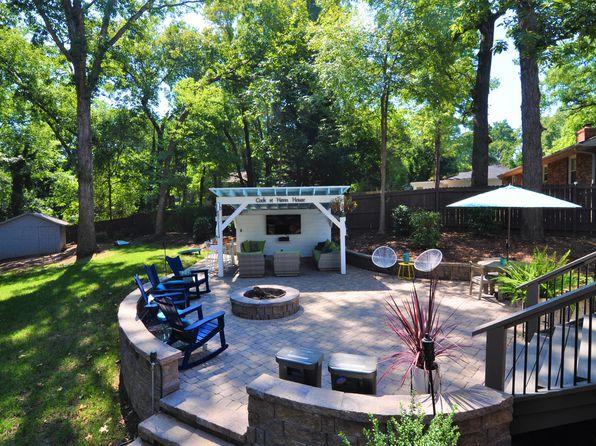 Modern Style - Charlotte Real Estate - Charlotte NC Homes