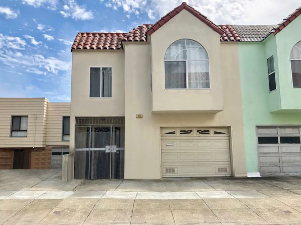 Houses For Rent in San Francisco CA - 428 Homes | Zillow