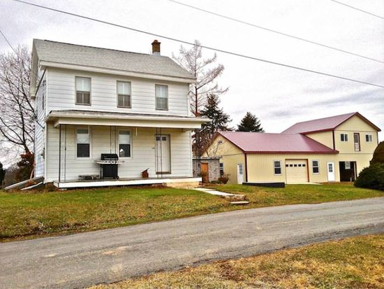 Apartments For Rent In Millersburg Pa