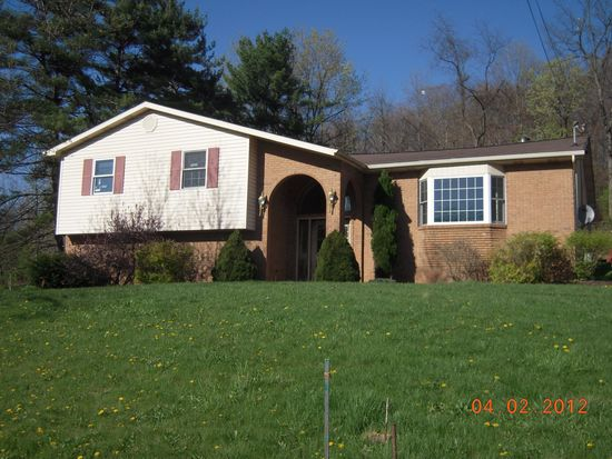 Rooms For Rent In New Kensington Pa