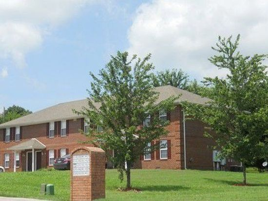 Property For Sale In Glasgow Kentucky