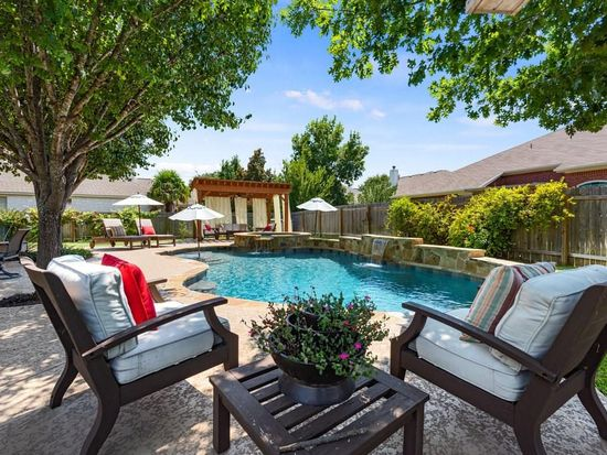 Patio Furniture Round Rock Tx.3219 Ash Glen Ln Round Rock Tx 78681 Zillow