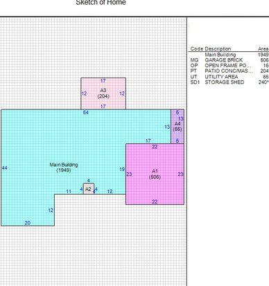 Delicieux 6917 Fox Den, Memphis, TN 38141 | Zillow